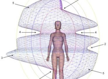 Аурограмма человека, тестирование