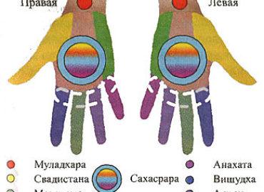 Как открыть чакры рук и заряжаться энергией земли?