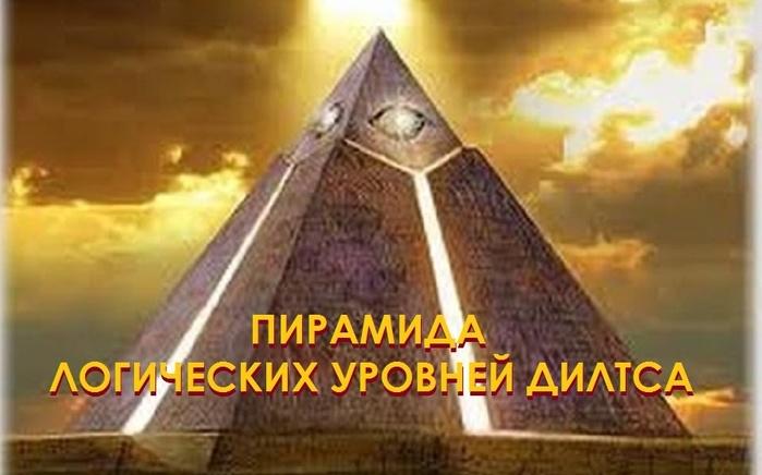 Магическая пирамида Дилтса для решения проблем