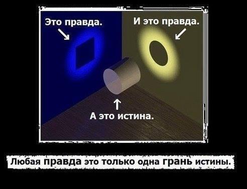 «Каждый во всем и все в каждой части» Мир как голограмма