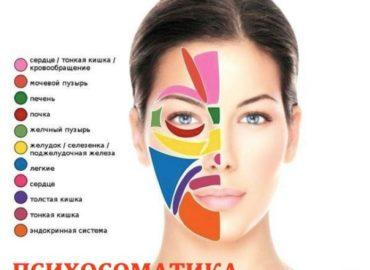 Психологические причины заболеваний кожи