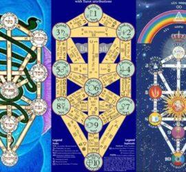 Древо Сефирот или Древо Жизни – древняя эзотерическая система.